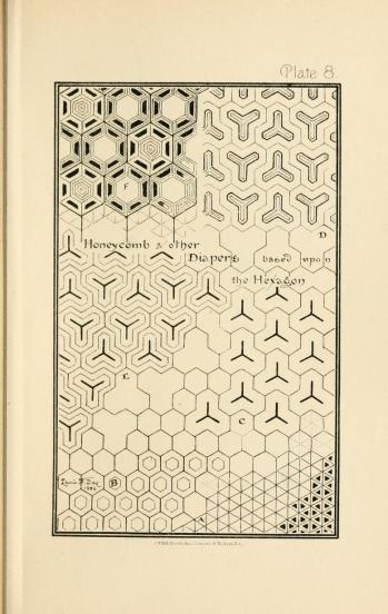 Lewis Foreman Day, The Anatomy of Pattern, 1887